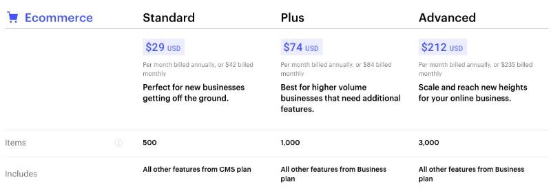 Webflow Preise E-Commerce